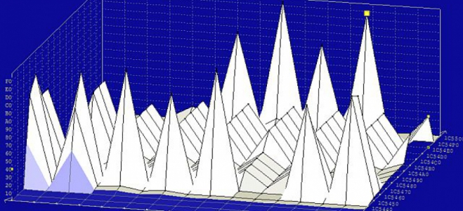 Lectura y Programación de módulos. Potenciación electrónica